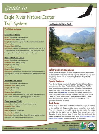 Eagle River Nature Center Trail System Guide