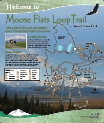 Moose Flats Interpretive Panel